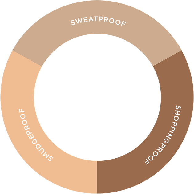 sweatproof - shoppingproof (non-transfert) - smudgeproof